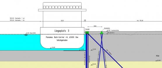 Hafenbau_Hafenanlagen_Ostermoor_3